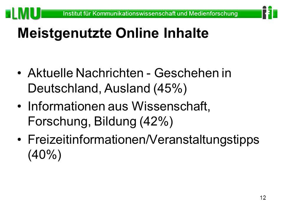 Institut für Kommunikationswissenschaft und Medienforschung 12 Meistgenutzte Online Inhalte Aktuelle Nachrichten - Geschehen in Deutschland, Ausland (