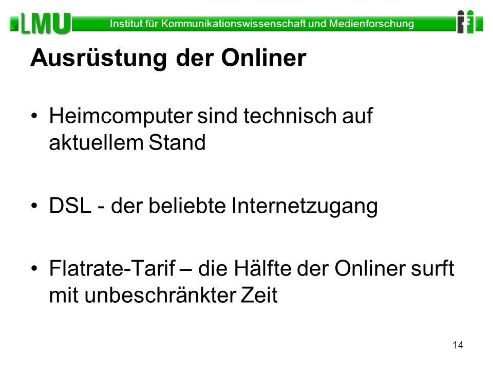 Institut für Kommunikationswissenschaft und Medienforschung 14 Ausrüstung der Onliner Heimcomputer sind technisch auf aktuellem Stand DSL - der belieb