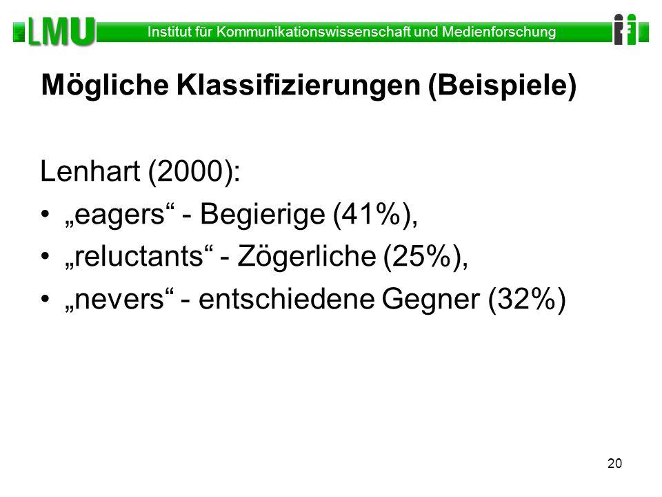 Institut für Kommunikationswissenschaft und Medienforschung 20 Mögliche Klassifizierungen (Beispiele) Lenhart (2000): eagers - Begierige (41%), reluct