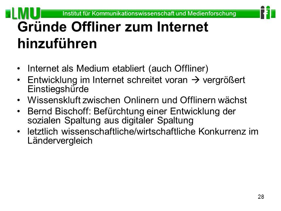 Institut für Kommunikationswissenschaft und Medienforschung 28 Gründe Offliner zum Internet hinzuführen Internet als Medium etabliert (auch Offliner)