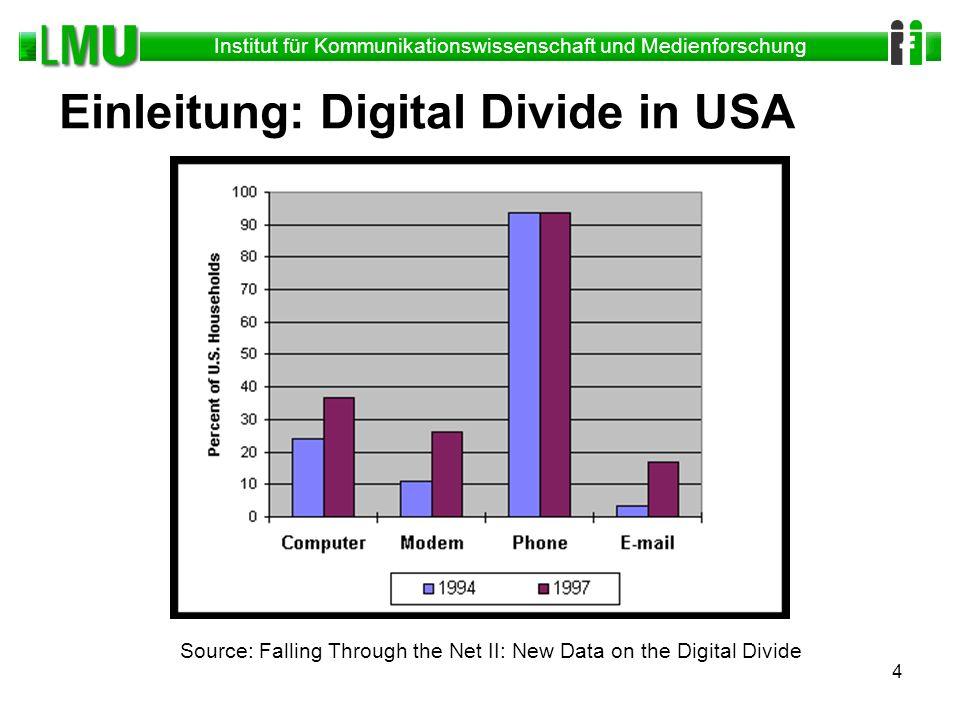 Institut für Kommunikationswissenschaft und Medienforschung 5 Einleitung: Digital Divide in USA Source: Falling Through the Net II: New Data on the Digital Divide