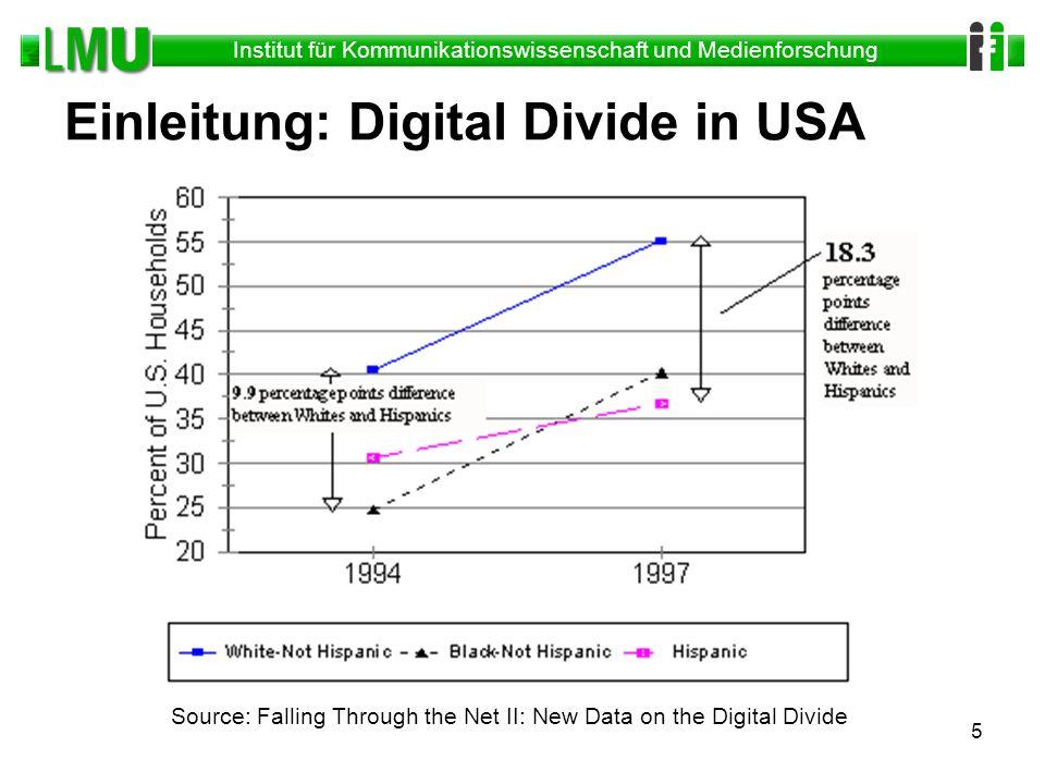 Institut für Kommunikationswissenschaft und Medienforschung 5 Einleitung: Digital Divide in USA Source: Falling Through the Net II: New Data on the Di
