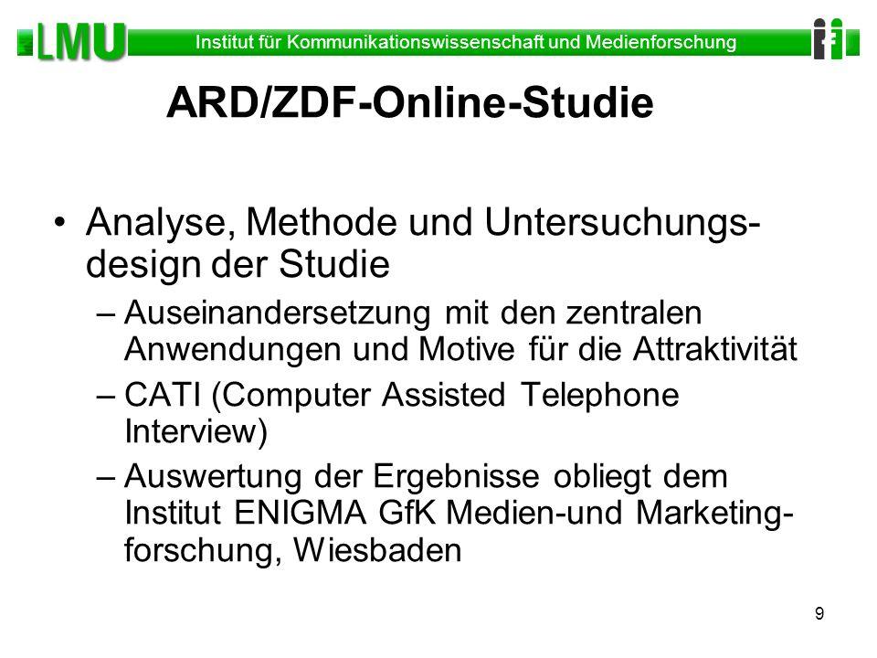 Institut für Kommunikationswissenschaft und Medienforschung 10 Entwicklungsphasen des Internets Entwicklung der Onlinenutzung in Deutschland 1997 bis 2006 Personen ab 14 Jahre 1997199819992000200120022003200420052006 gelegentliche Onlinenutzung in %6,510,417,728,638,844,153,555,357,959,5 Zuwachs gegenüber dem Vorjahr in % 616864361422453 Quellen: ARD-Online-Studie 1997, ARD/ZDF-Online-Studien 1998–2006.