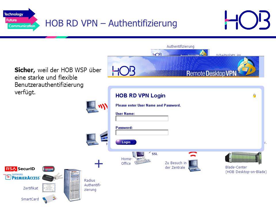 HOB RD VPN – Authentifizierung Sicher, weil der HOB WSP über eine starke und flexible Benutzerauthentifizierung verfügt. + Radius Authentifi- zierung