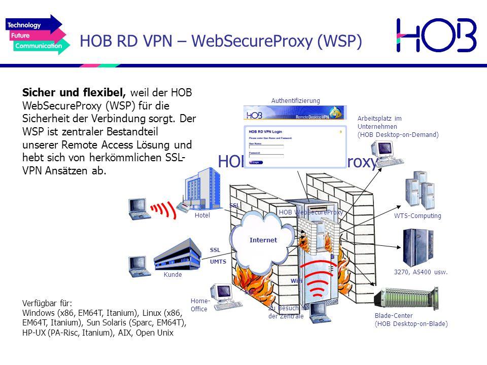 HOB RD VPN – WebSecureProxy (WSP) Sicher und flexibel, weil der HOB WebSecureProxy (WSP) für die Sicherheit der Verbindung sorgt. Der WSP ist zentrale