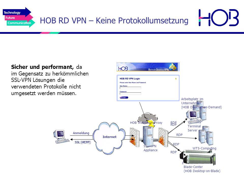 HOB RD VPN – Keine Protokollumsetzung Sicher und performant, da im Gegensatz zu herkömmlichen SSL-VPN Lösungen die verwendeten Protokolle nicht umgese