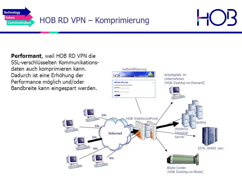Performant, weil HOB RD VPN die SSL-verschlüsselten Kommunikations- daten auch komprimieren kann. Dadurch ist eine Erhöhung der Performance möglich un