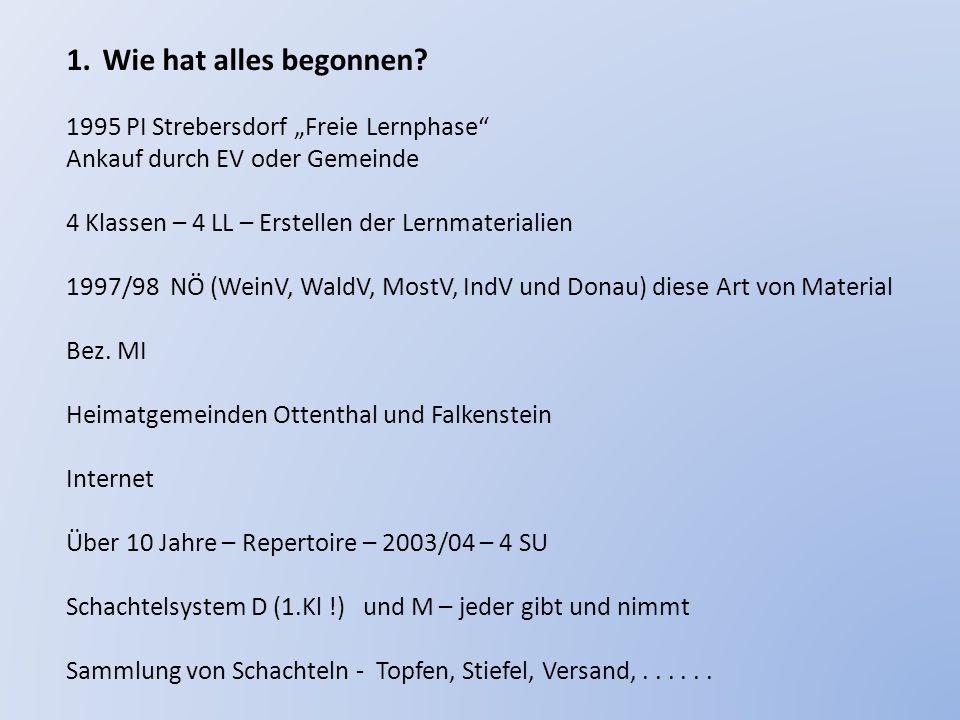 1.Wie hat alles begonnen? 1995 PI Strebersdorf Freie Lernphase Ankauf durch EV oder Gemeinde 4 Klassen – 4 LL – Erstellen der Lernmaterialien 1997/98