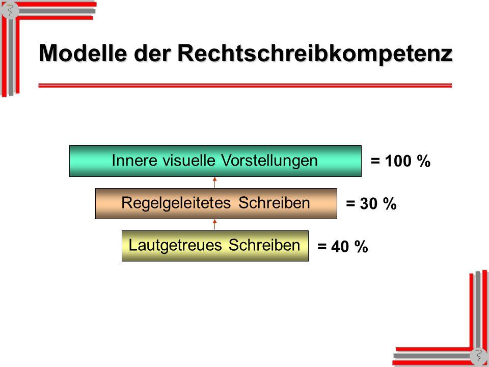 Modelle der Rechtschreibkompetenz Lautgetreues Schreiben Regelgeleitetes SchreibenInnere visuelle Vorstellungen = 40 % = 30 % = 100 %
