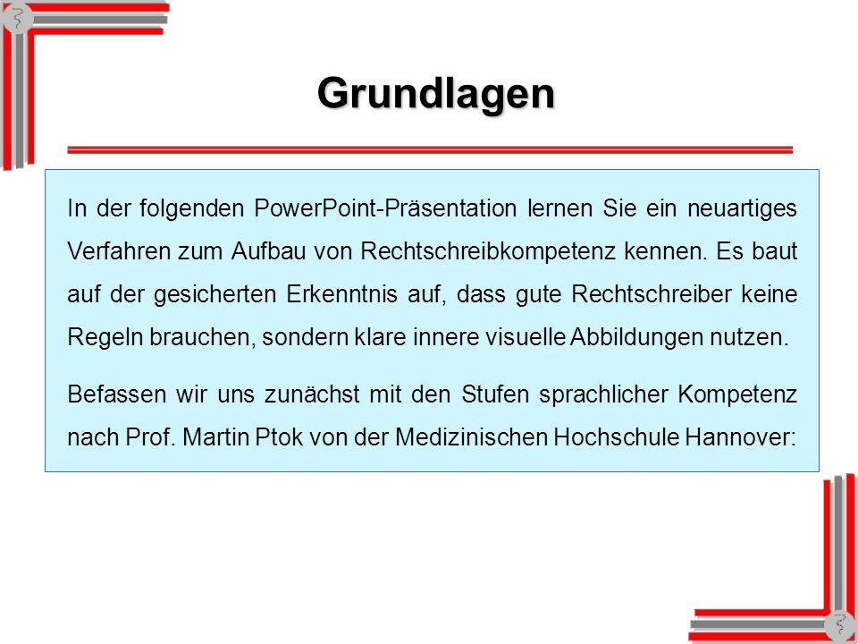 Stufen sprachlicher Kompetenz Nach: Ptok-M: Auditive Verarbeitungs- und Wahrnehmungsstörungen und Legasthenie, Hessisches Ärzteblatt 2/2000, S.