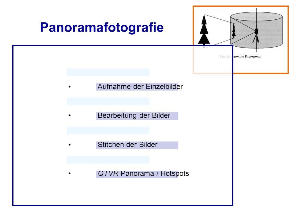 (Post-)Produktion Panoramafotografie und Stitching