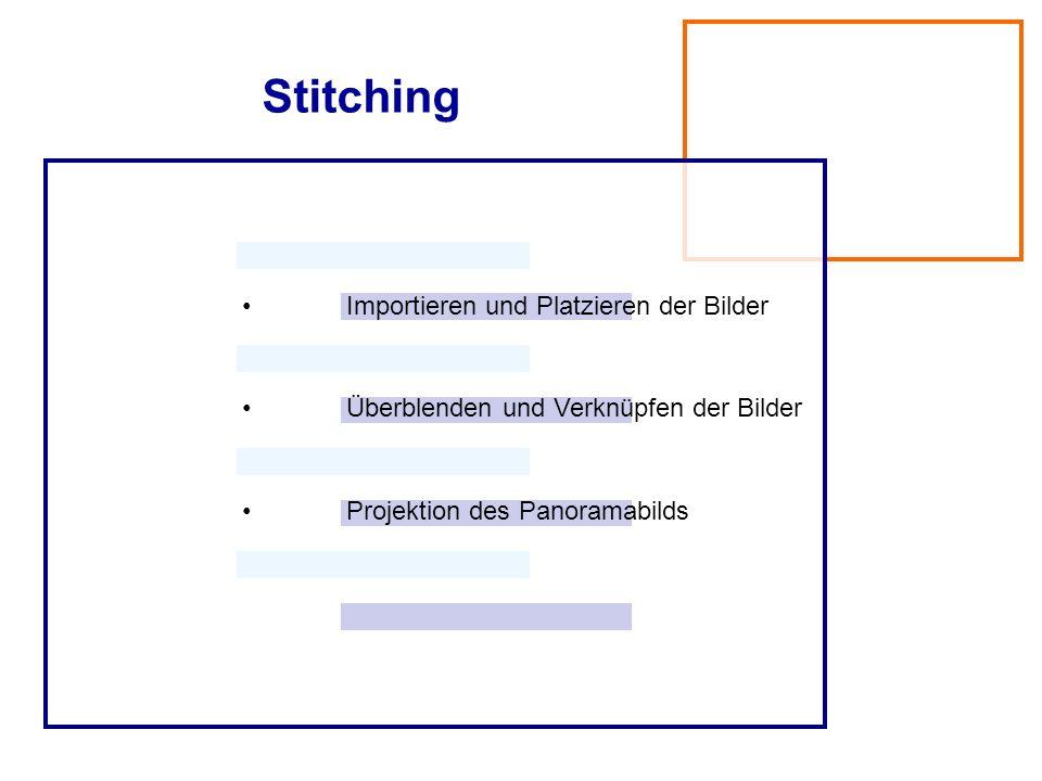 Parallaxefehler Kamera exzentrisch lagern Drehpunkt = Nodalpunkt (opt. Zentrum)