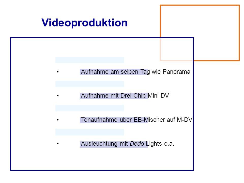 (Post-)Produktion Videoproduktion – Schnitt – Kompression – ADR
