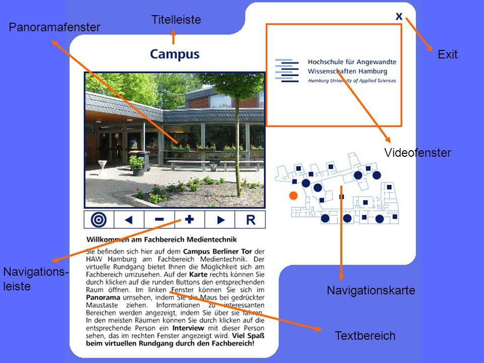 Multimedia Elemente der Multimedia-Präsentation: Virtueller Rundgang (Panoramen) Information zu Hotspots Persönliche Note durch Interviews Karte zur N