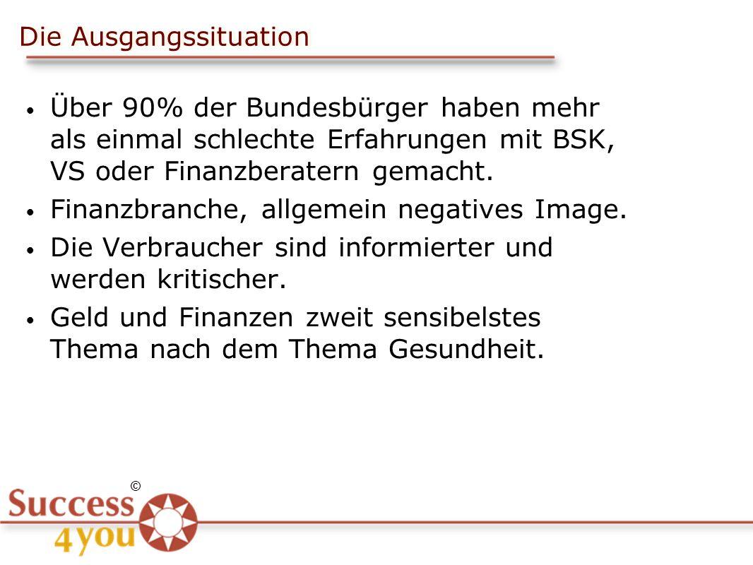 Die Ausgangssituation Über 90% der Bundesbürger haben mehr als einmal schlechte Erfahrungen mit BSK, VS oder Finanzberatern gemacht.