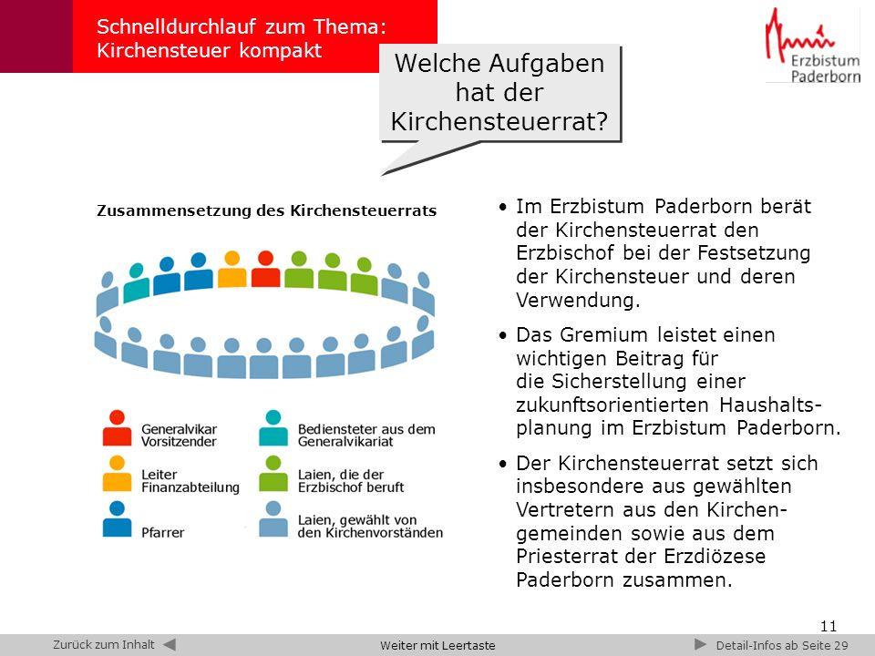 11 Schnelldurchlauf zum Thema: Kirchensteuer kompakt Kirchensteuerrat Zusammensetzung des Kirchensteuerrats Im Erzbistum Paderborn berät der Kirchenst