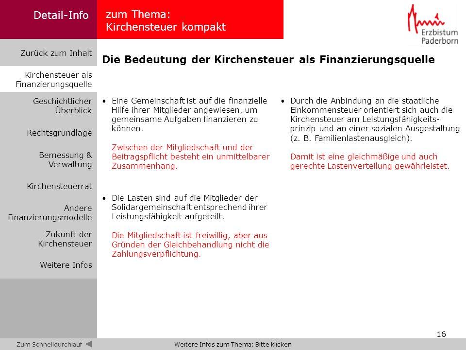 16 zum Thema: Kirchensteuer kompakt Zurück zum Inhalt Kirchensteuer als Finanzierungsquelle Bemessung & Verwaltung Geschichtlicher Überblick Rechtsgru