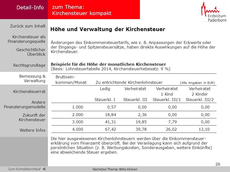 26 zum Thema: Kirchensteuer kompakt Zurück zum Inhalt Kirchensteuer als Finanzierungsquelle Bemessung & Verwaltung Geschichtlicher Überblick Rechtsgru