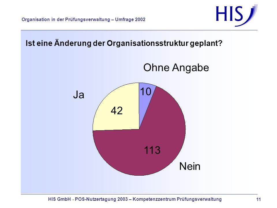 HIS GmbH - POS-Nutzertagung 2003 – Kompetenzzentrum Prüfungsverwaltung 11 Organisation in der Prüfungsverwaltung – Umfrage 2002 Ja Nein Ohne Angabe Ist eine Änderung der Organisationsstruktur geplant.