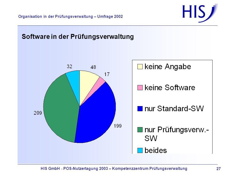 HIS GmbH - POS-Nutzertagung 2003 – Kompetenzzentrum Prüfungsverwaltung 27 Organisation in der Prüfungsverwaltung – Umfrage 2002 Software in der Prüfungsverwaltung