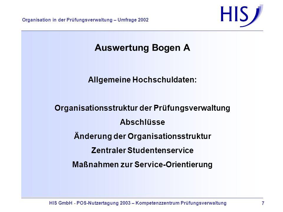 HIS GmbH - POS-Nutzertagung 2003 – Kompetenzzentrum Prüfungsverwaltung 18 Organisation in der Prüfungsverwaltung – Umfrage 2002 Zentraler Studentenservice bzw.