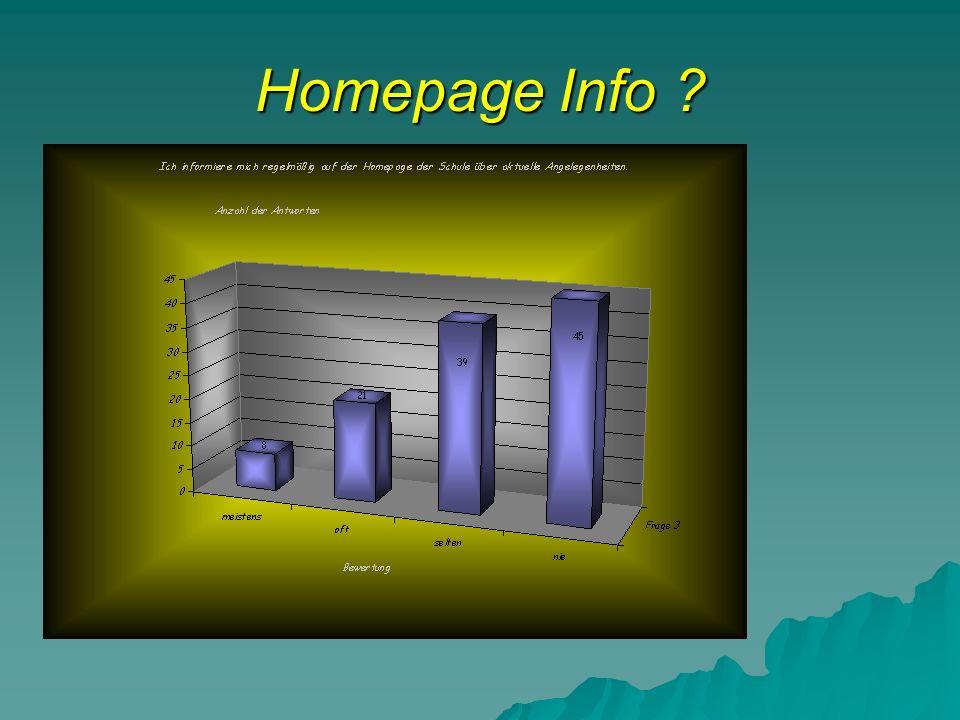 Homepage Info ?