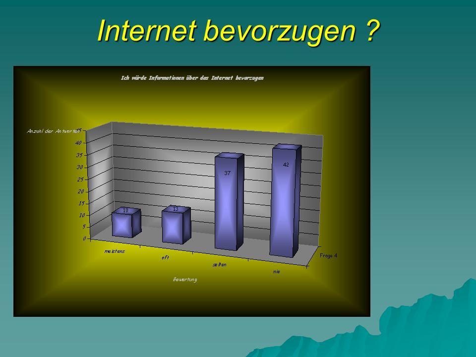 Internet bevorzugen ?
