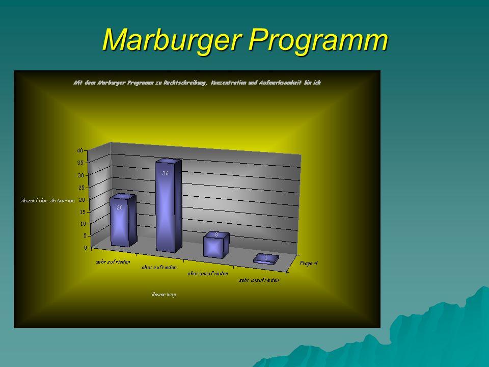 Marburger Programm