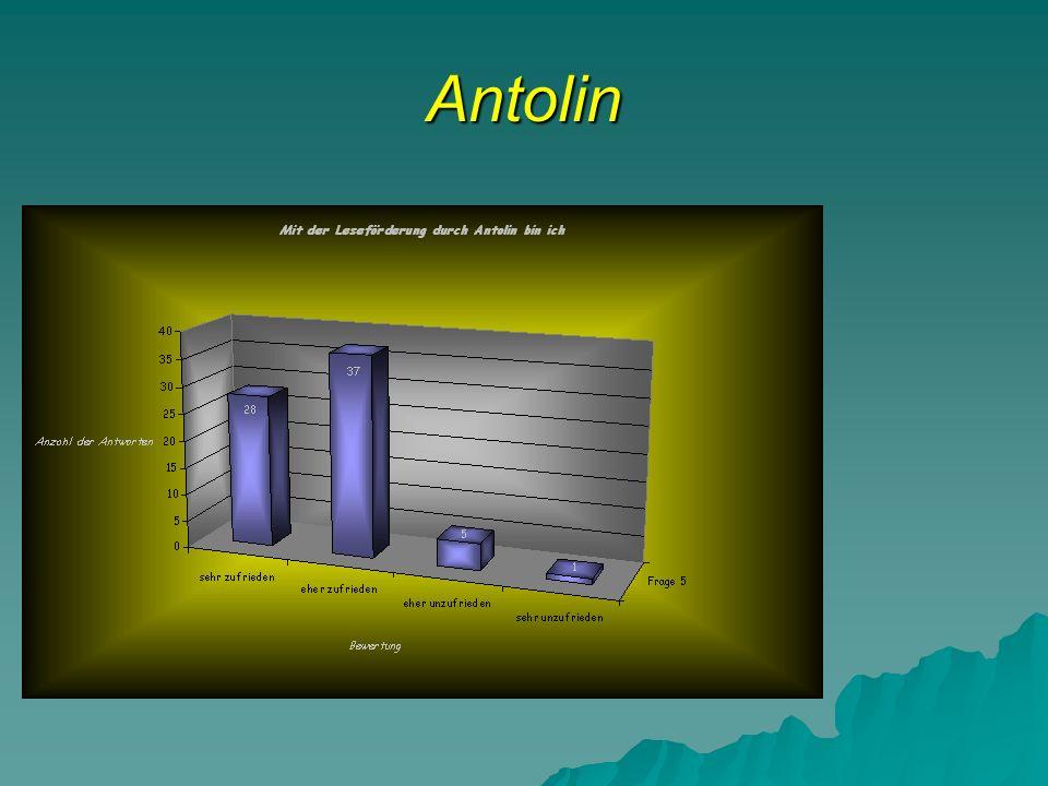 Antolin