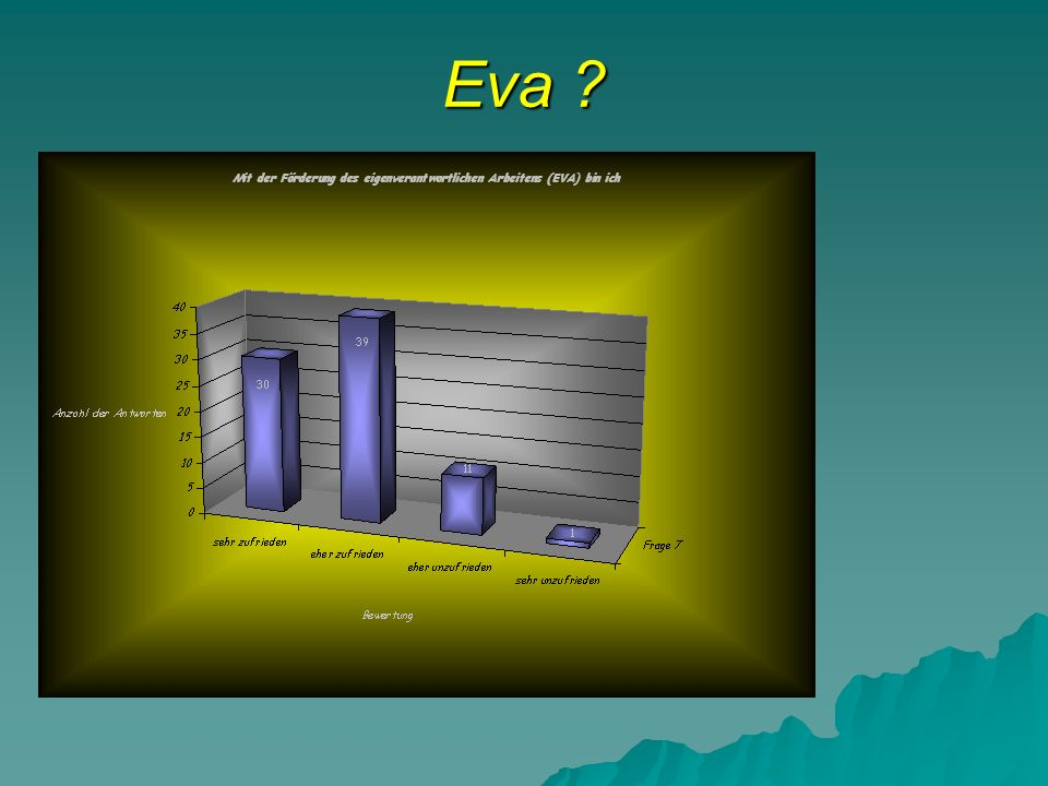 Eva ?