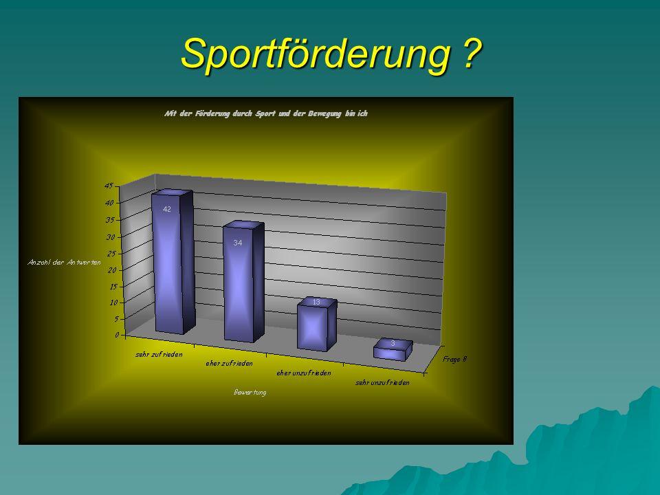 Sportförderung ?