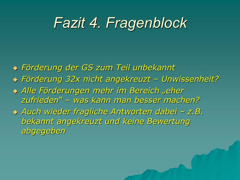 Fazit 4. Fragenblock Förderung der GS zum Teil unbekannt Förderung der GS zum Teil unbekannt Förderung 32x nicht angekreuzt – Unwissenheit? Förderung