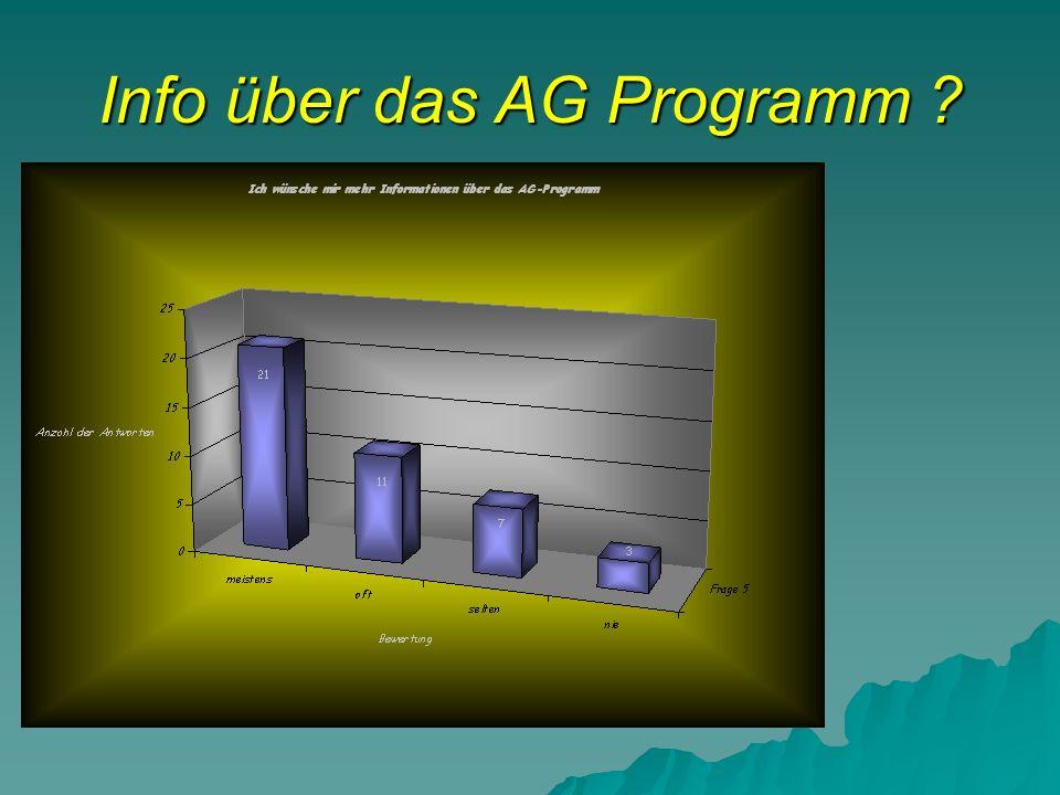 Info über das AG Programm ?