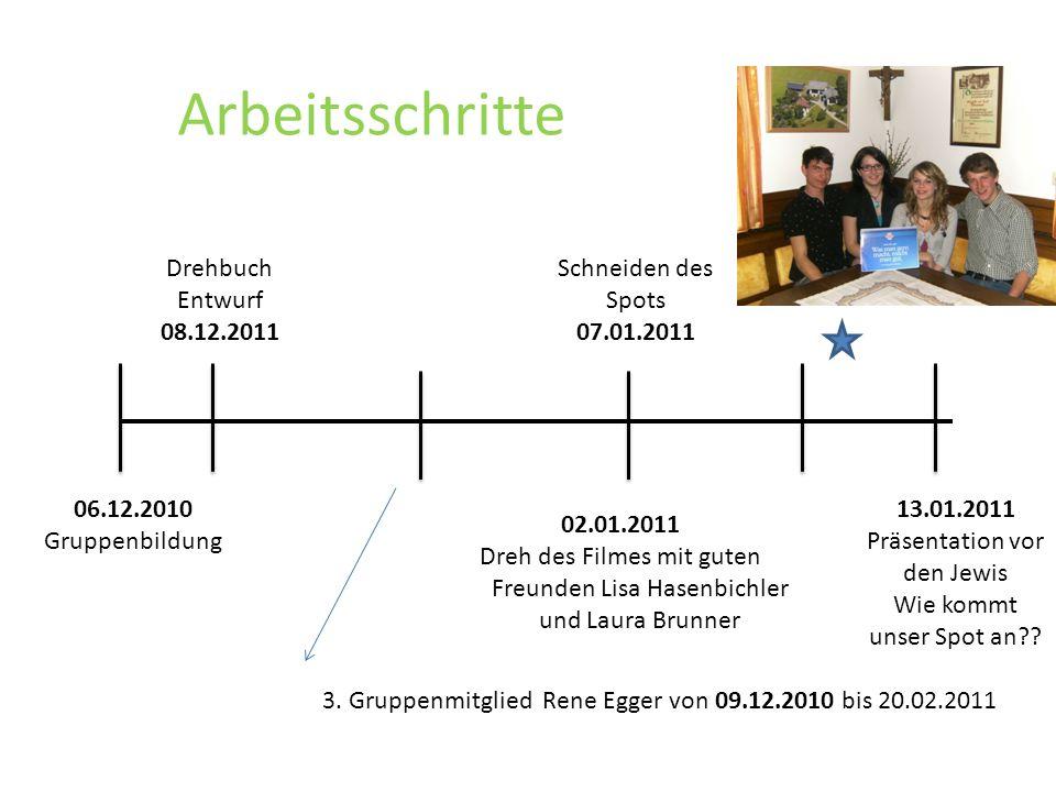 Arbeitsschritte Treffen mit Christoph Dobozki Wie geht es weiter?.
