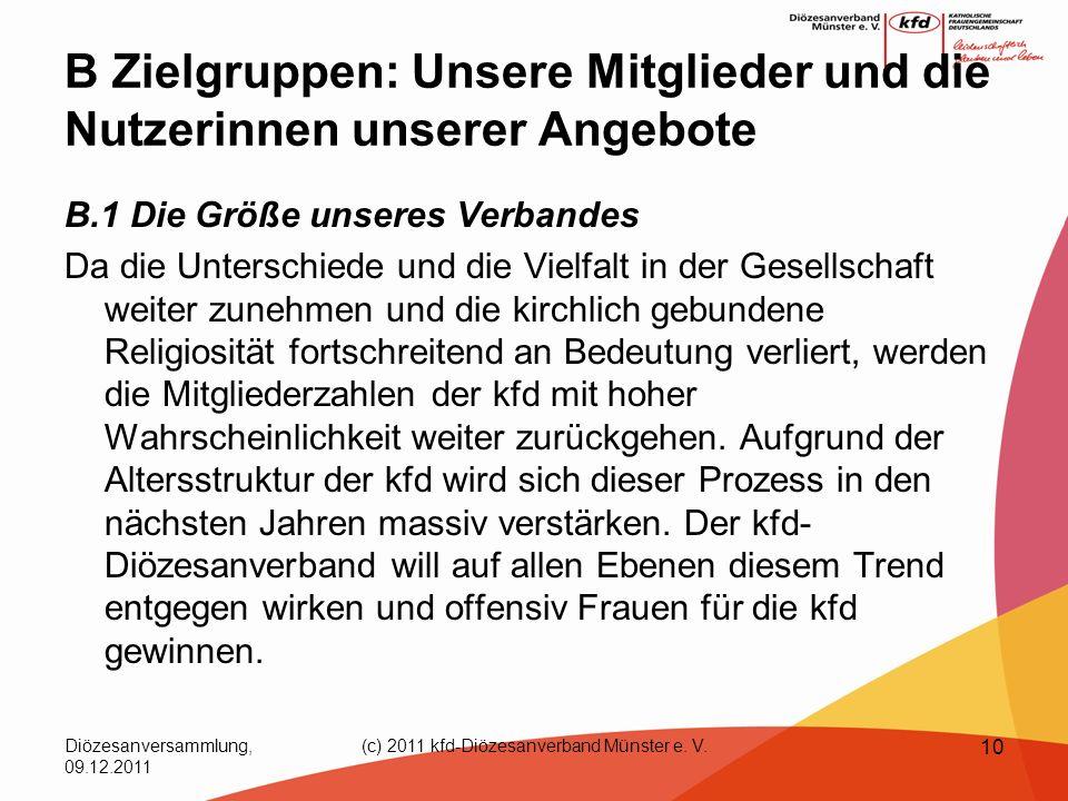 Diözesanversammlung, 09.12.2011 (c) 2011 kfd-Diözesanverband Münster e. V. 10 B Zielgruppen: Unsere Mitglieder und die Nutzerinnen unserer Angebote B.