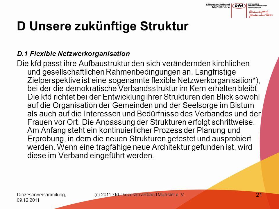 Diözesanversammlung, 09.12.2011 (c) 2011 kfd-Diözesanverband Münster e. V. 21 D Unsere zukünftige Struktur D.1 Flexible Netzwerkorganisation Die kfd p
