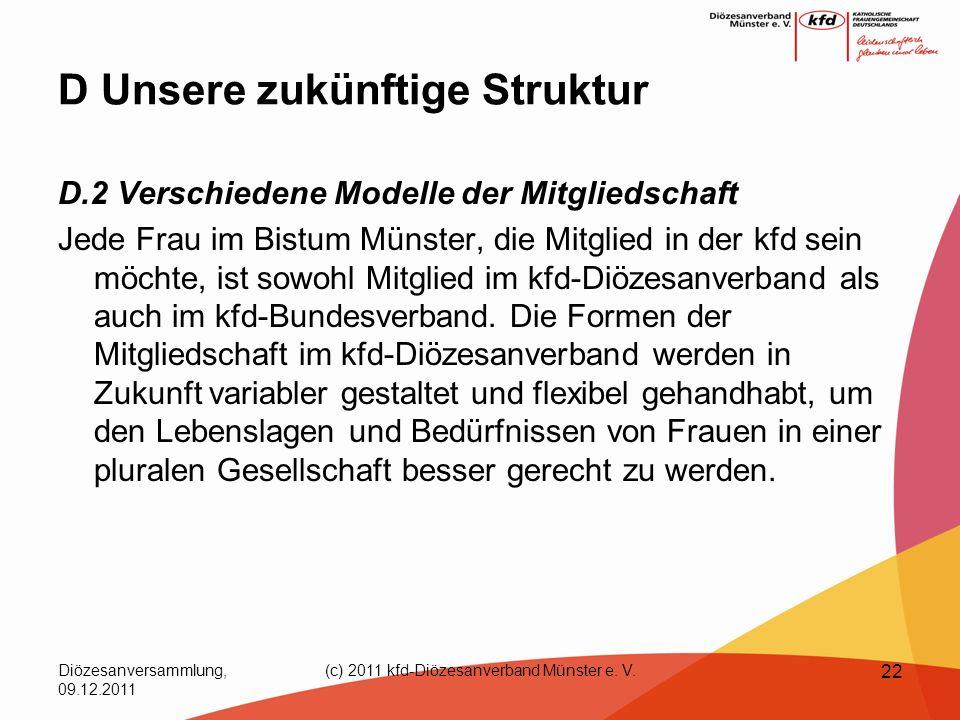 Diözesanversammlung, 09.12.2011 (c) 2011 kfd-Diözesanverband Münster e. V. 22 D Unsere zukünftige Struktur D.2 Verschiedene Modelle der Mitgliedschaft