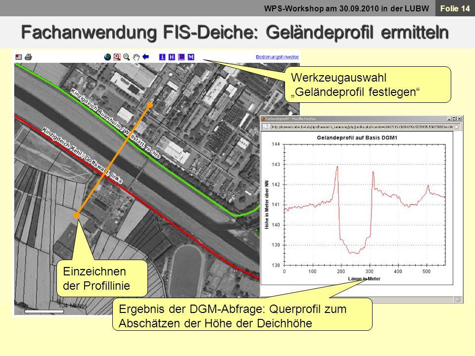 Folie 14 WPS-Workshop am 30.09.2010 in der LUBW Ergebnis der DGM-Abfrage: Querprofil zum Abschätzen der Höhe der Deichhöhe Einzeichnen der Profillinie
