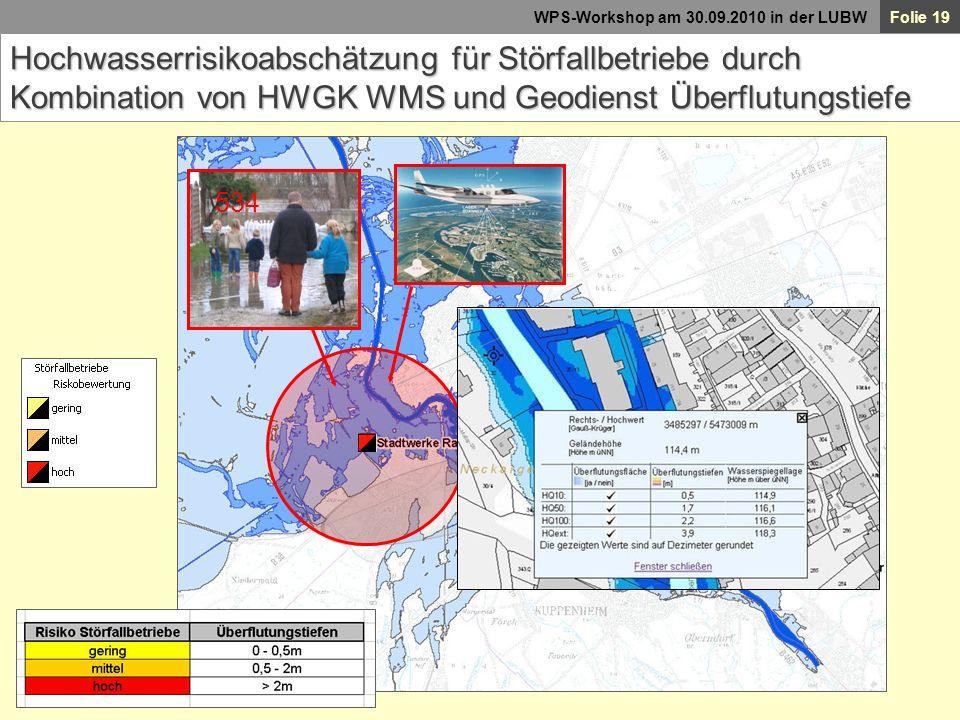 Folie 19 WPS-Workshop am 30.09.2010 in der LUBW Hochwasserrisikoabschätzung für Störfallbetriebe durch Kombination von HWGK WMS und Geodienst Überflut