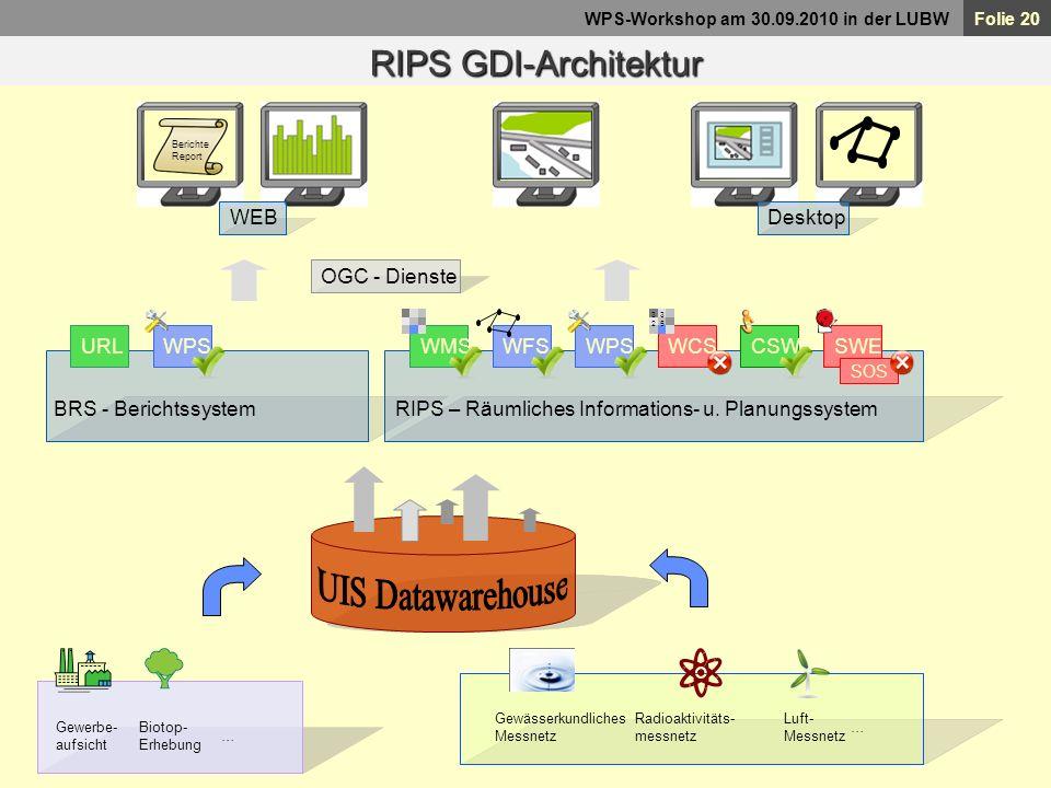 Folie 20 WPS-Workshop am 30.09.2010 in der LUBW BRS - Berichtssystem RIPS – Räumliches Informations- u. Planungssystem Berichte Report CSWWPS WMS URL