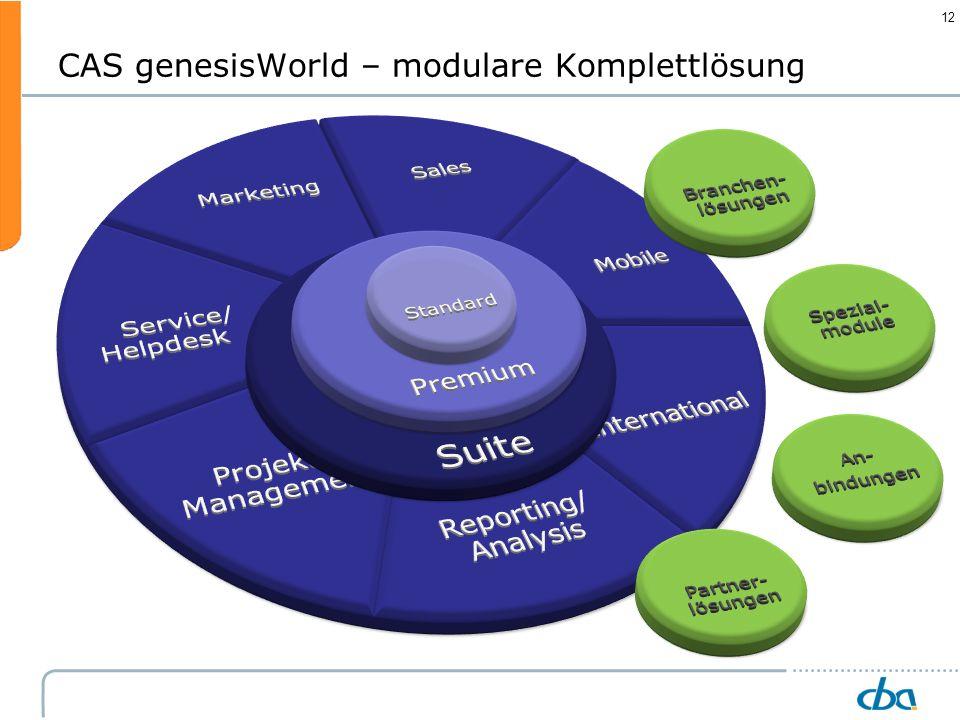 12 CAS genesisWorld – modulare Komplettlösung
