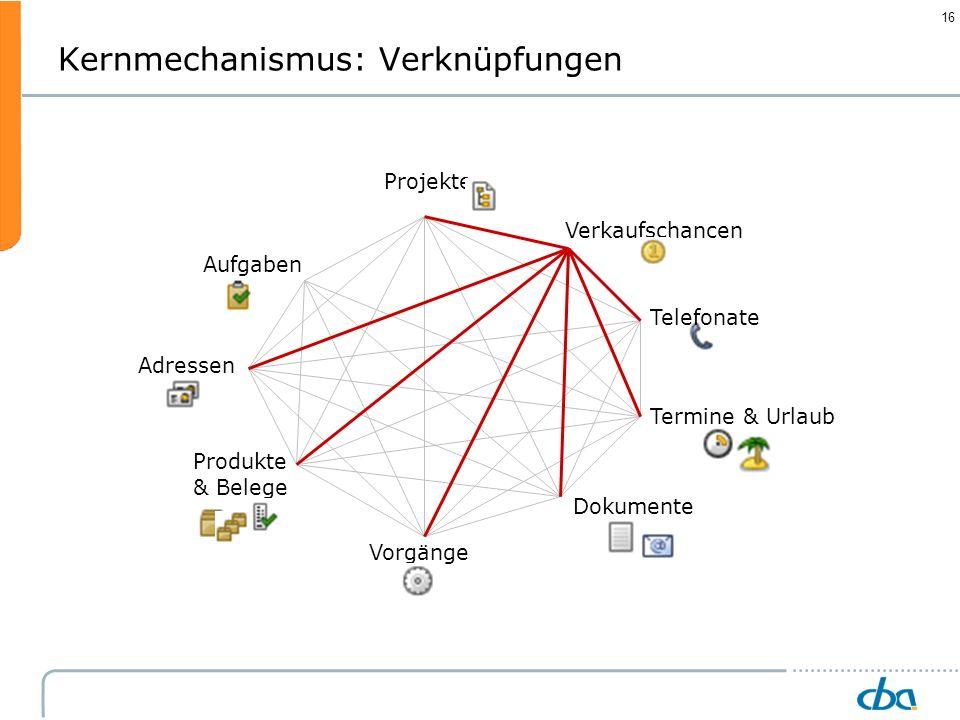 16 Kernmechanismus: Verknüpfungen Telefonate Verkaufschancen Projekte Termine & Urlaub Dokumente Vorgänge Aufgaben Adressen Produkte & Belege