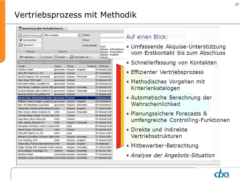 23 Vertriebsprozess mit Methodik Auf einen Blick: Umfassende Akquise-Unterstützung vom Erstkontakt bis zum Abschluss Schnellerfassung von Kontakten Ef