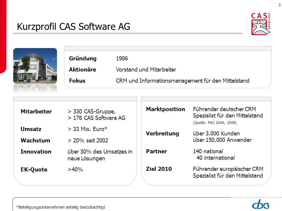 3 Kurzprofil CAS Software AG Gründung1986 AktionäreVorstand und Mitarbeiter FokusCRM und Informationsmanagement für den Mittelstand Mitarbeiter> 330 C