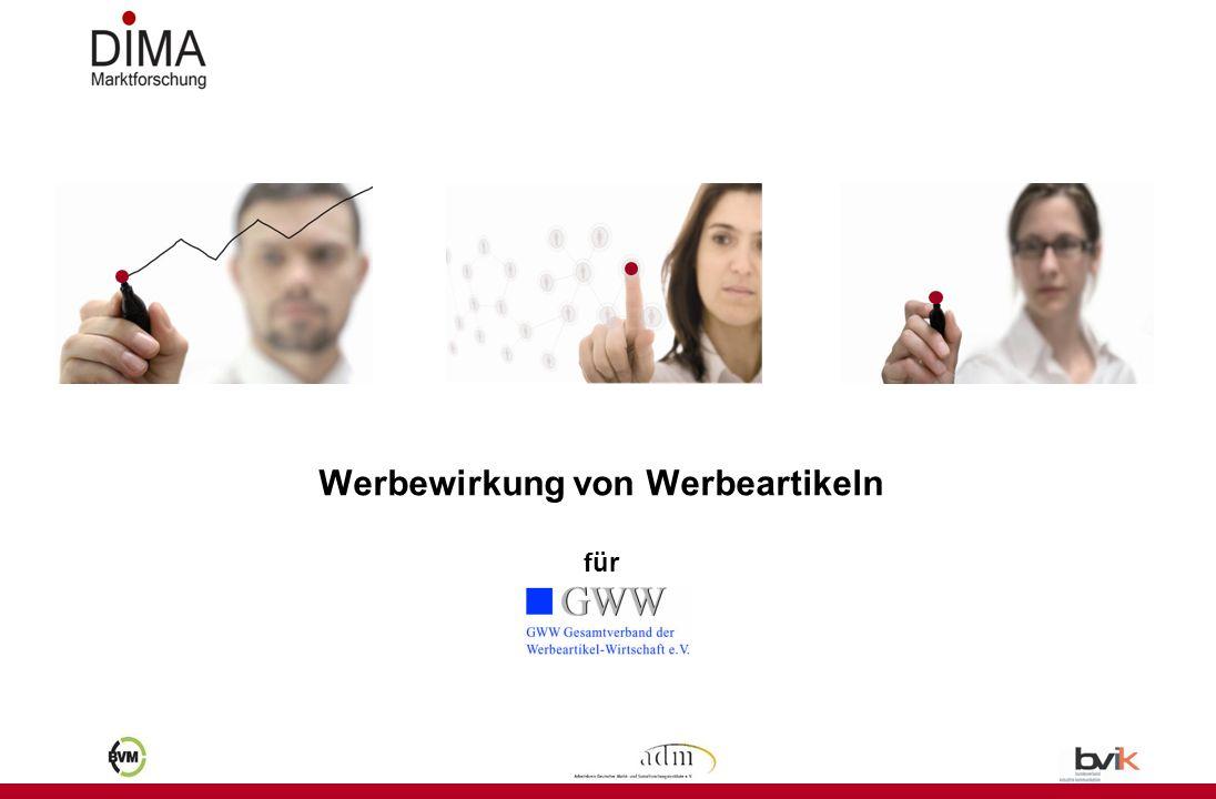 Werbewirkung von Werbeartikeln für