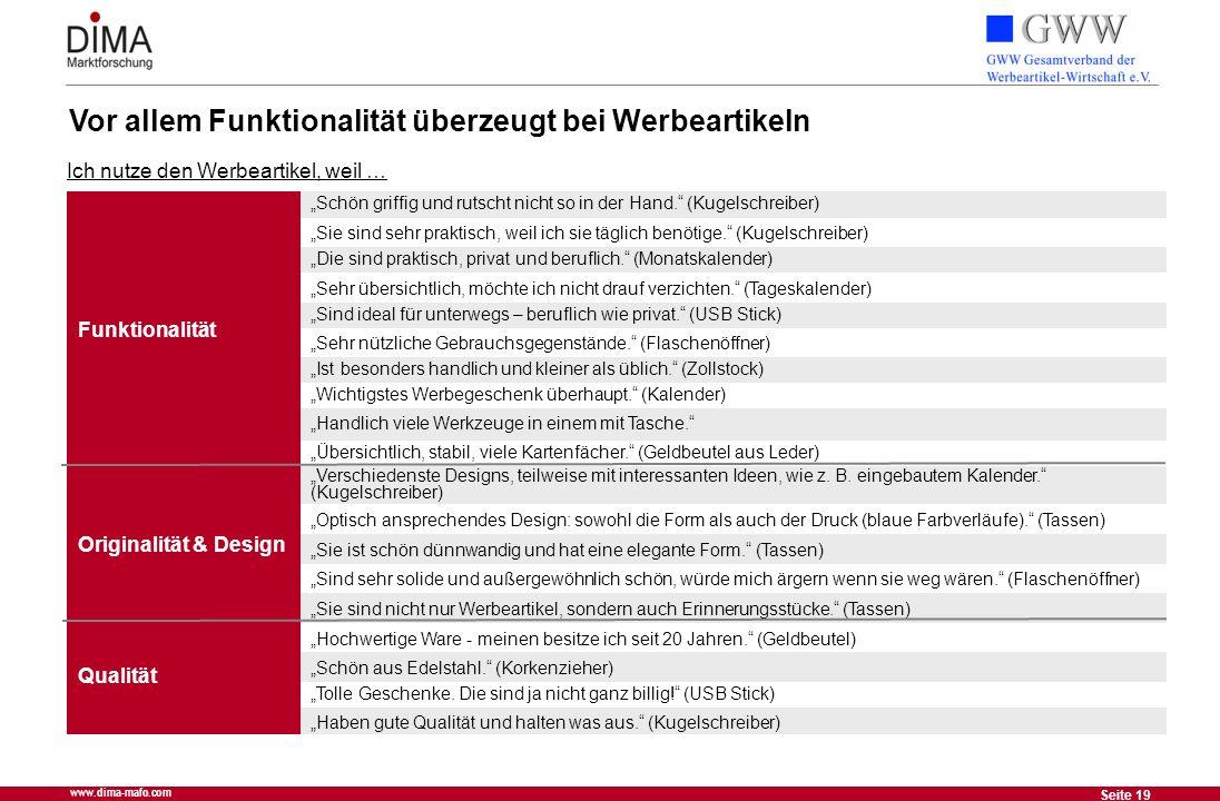 19 Seite 19 www.dima-mafo.com Vor allem Funktionalität überzeugt bei Werbeartikeln Ich nutze den Werbeartikel, weil … Funktionalität Originalität & De