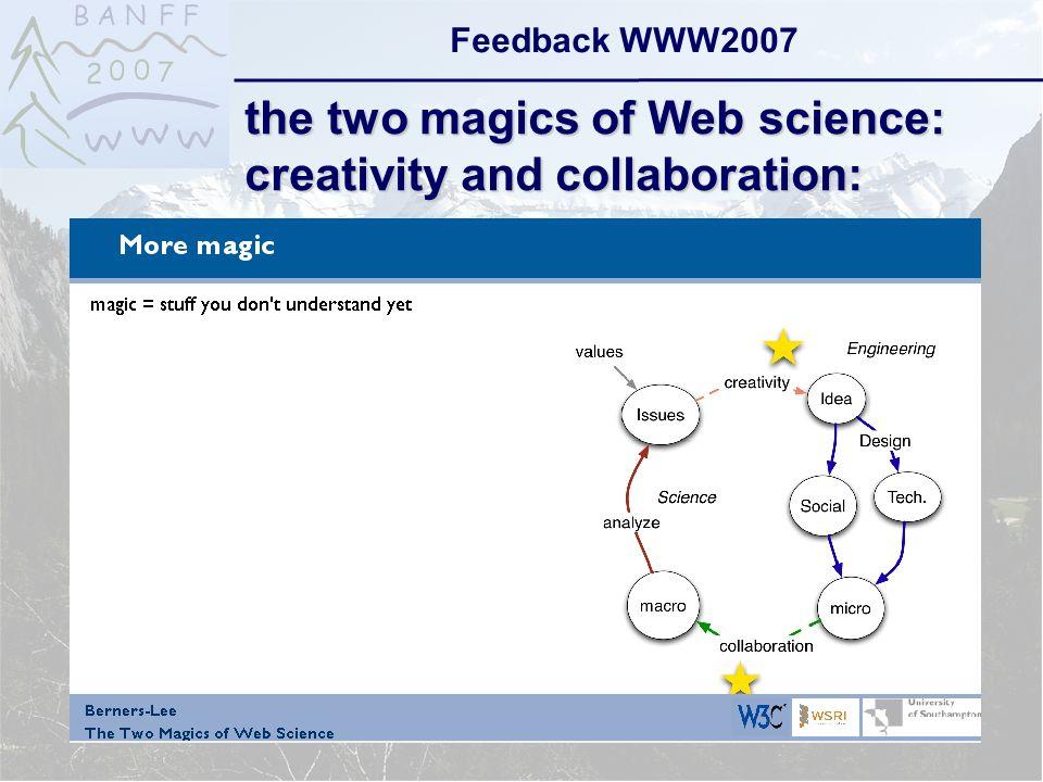 6-Sep-2007reto ambühler16 Feedback WWW2007 Highlights: 3.Web History Exhibit: