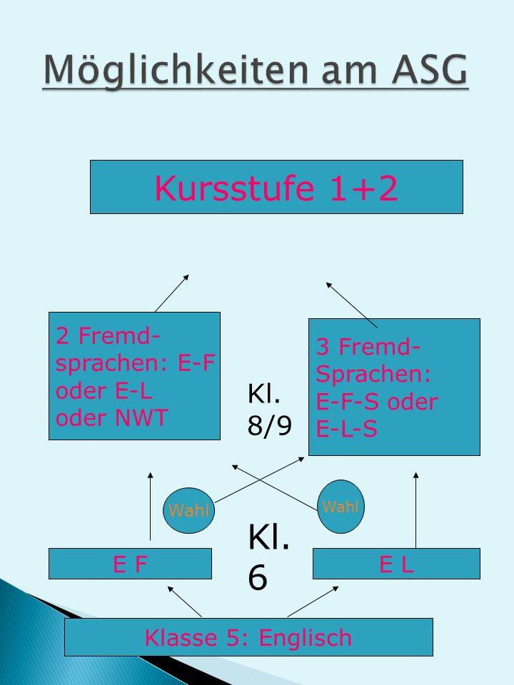 Kursstufe 1+2 2 Fremd- sprachen: E-F oder E-L oder NWT 3 Fremd- Sprachen: E-F-S oder E-L-S Kl.