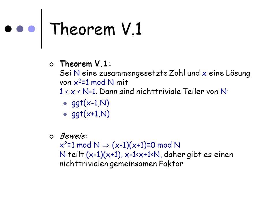 Theorem V.1 Theorem V.1: Sei N eine zusammengesetzte Zahl und x eine Lösung von x 2 =1 mod N mit 1 < x < N-1.