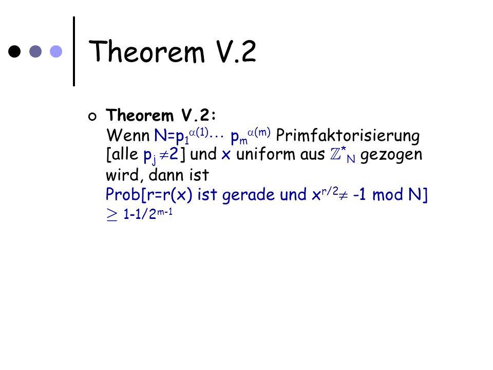 Theorem V.2 Theorem V.2: Wenn N=p 1 (1) p m (m) Primfaktorisierung [alle p j 2] und x uniform aus Z * N gezogen wird, dann ist Prob[r=r(x) ist gerade und x r/2 -1 mod N] ¸ 1-1/2 m-1